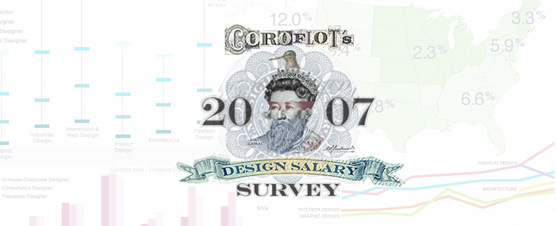 Coroflot 2007 Design Salary Survey